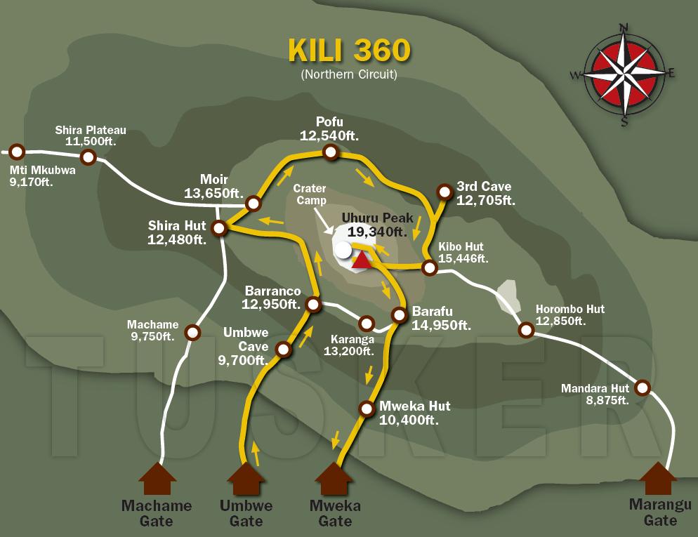 Kili 360