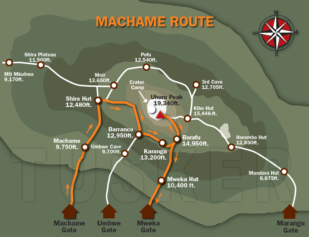 Machame